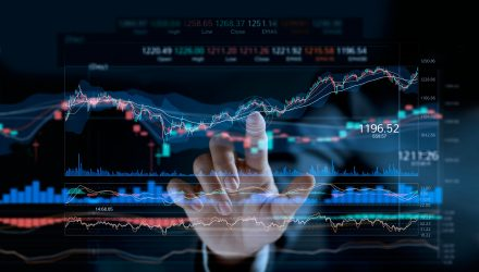Drilling Down on Vanguard's Active Multi-Factor ETF