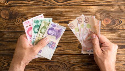 ETF Investors Are Easing Back on Emerging Markets