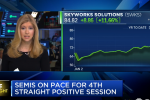ETF Spotlight: Semis on Pace for 4th Straight Positive Session