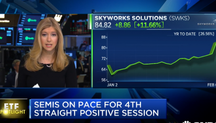 ETF Spotlight - Semis on Pace for 4th Straight Positive Session