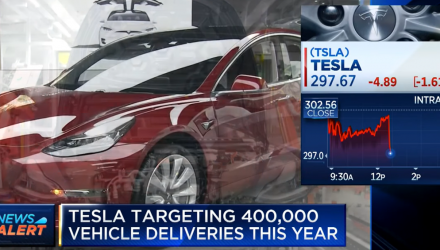 ETFs With Tesla Fall After Model 3 Reliability Comes Into Question 1