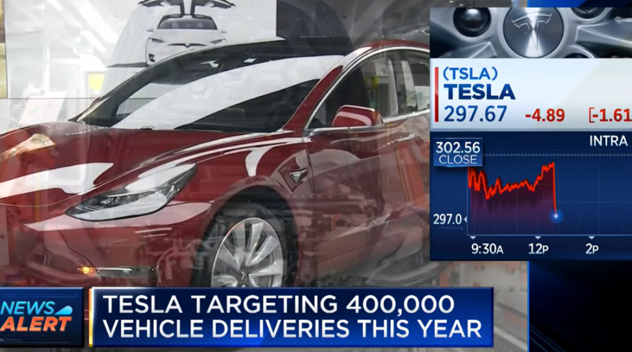 ETFs With Tesla React After Model 3 Reliability Comes Into Question