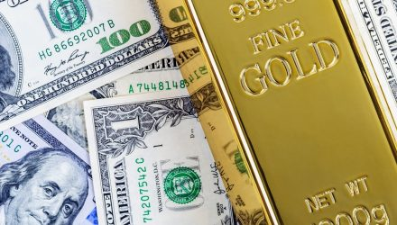 Gold Miners ETFs Are Shining