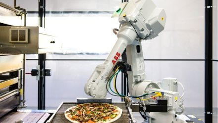 Inside ETFs Pizza, Robotics, & Fixed Income