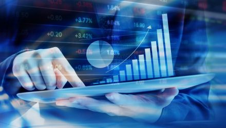 Morningstar 2019 Forecasts for Long-Term Stock and Bond Returns