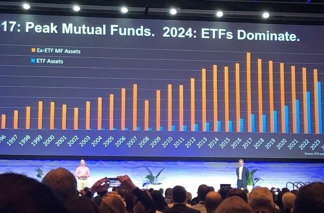Peak Mutual Funds ETFs Dominate