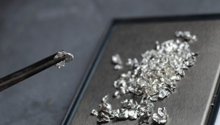 Pimco Suggests Investors Give Platinum a Second Look