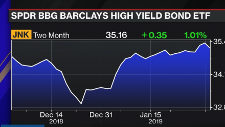 Reach for Yield Is Back in Vogue, PGIM's Collins Says
