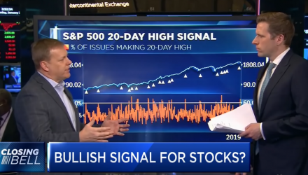 S&P 500 Shows Bullish Signal