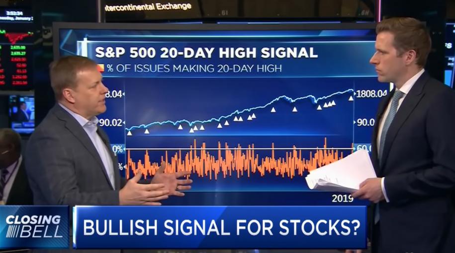 S&P 500 Shows Bullish Signal