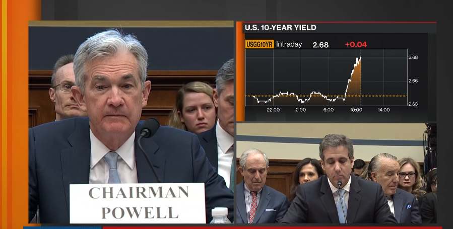 Powell Says Fed Balance Sheet Plan to Be Announced 'Fairly Soon'