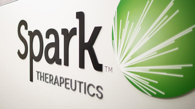 Spark Therapeutics Acquisition Sparks Rally in Biotechnology ETFs