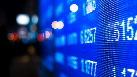10 ETFs to Navigate Quickly Changing Market Conditions
