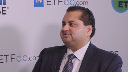3 Smart Beta ETF Strategies to Limit Downside Risks, Capture Further Upside Potential
