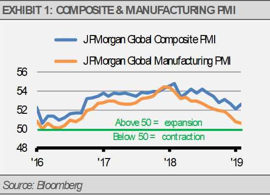 Exhibit 1 composite and manufacturing PMI