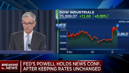 Fed Chair Powell - Economy Expected to Grow at Solid Pace This Year