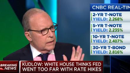 Fed Should Cut Rates 'Immediately,' Says White House Advisor