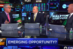 Getting Tactical with Emerging Markets