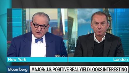 HSBC's Major: U.S. 10-Year Yield Stuck Between 2.40% and 2.90%
