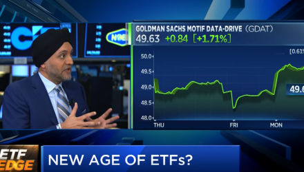 Man Behind 5 New Machine-Driven ETFs Says This Is the Future for Investing