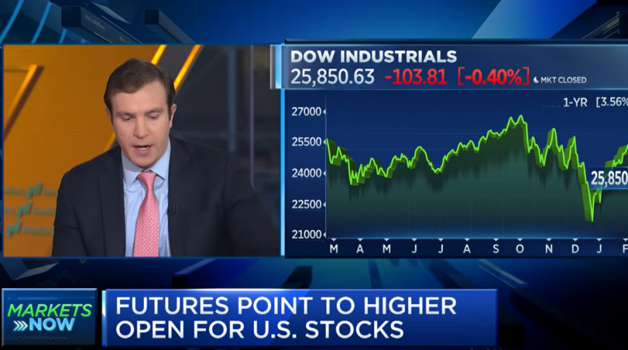 Market Expects Growth to Remain Moderate: Strategist