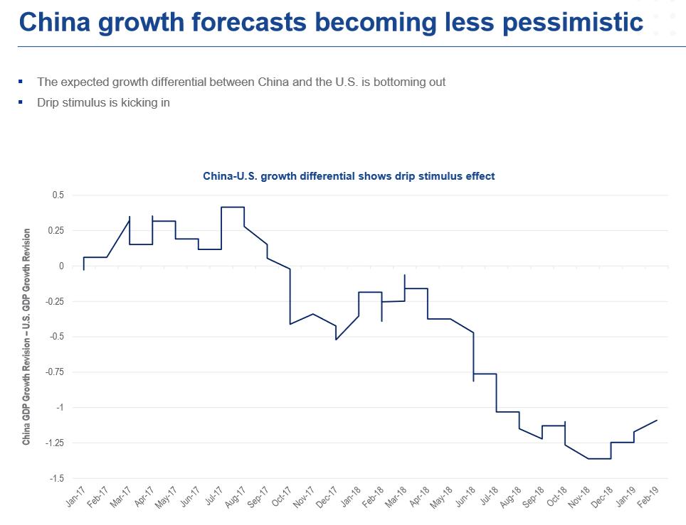 Stimulus Measures Fueling These China ETFs