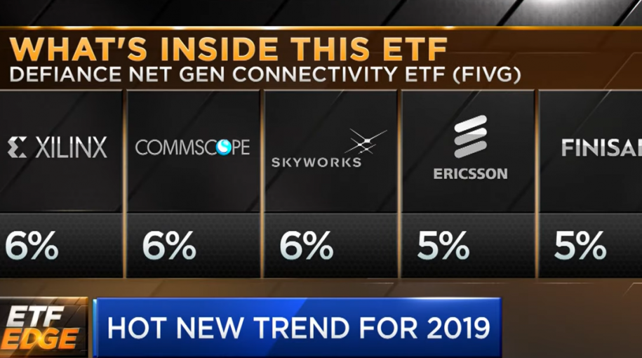 The Next Hot ETF Trend for 2019 Is Going to Be 5G. Here's Why