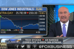 Tom Lydon on Fox - The Cure for Volatility Sickness via Emerging Markets ETFs