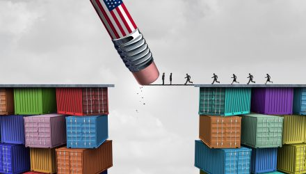 U.S. Trade Deficit Jumps to a 10-Year High