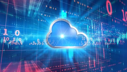A New ETF for the Growing Cloud Computing Space from Global X