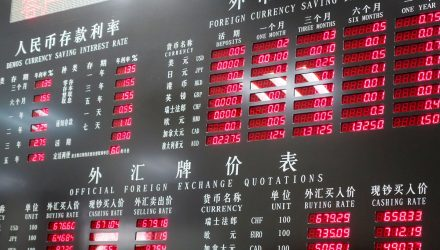 Busy Banks Found in China Financials ETF