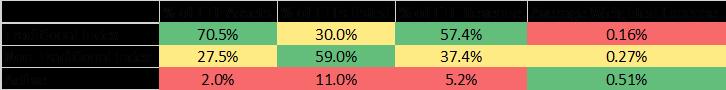 Chart Grid Beta