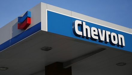 ChevronAnadarko Deal Could Benefit Oil & Gas ETF