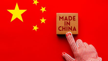 China ETFs Rise After Release of Strong Manufacturing Data