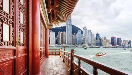 Considering China ETFs in the Second Quarter