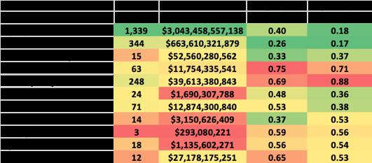 ETFs chart
