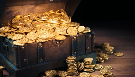 Modern Monetary Theory Explained: Will Gold Skyrocket?