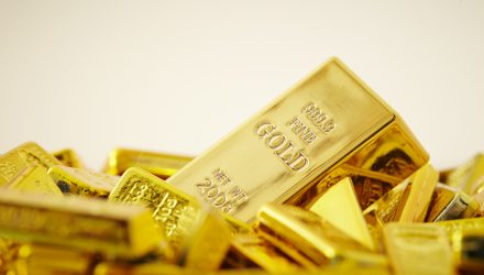 Gold ETF Holdings Edge Modestly Higher in March