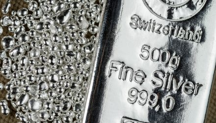 Is it Time For Silver For Rally