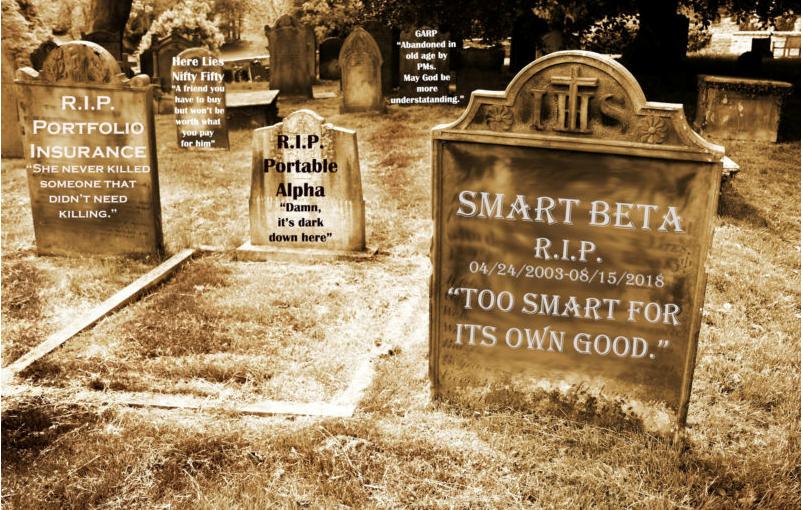 Smart Beta is the Walking Dead