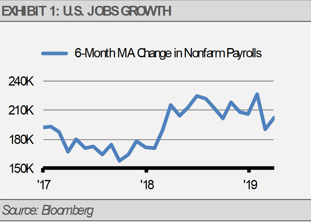 US Jobs Growth Chart One