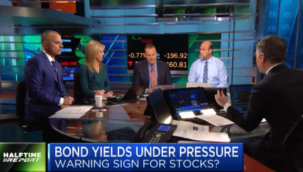 What Bond Yields Under Pressure Could Mean for the Market