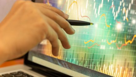 17 Highly Targeted Sector ETFs for Late Business Cycle