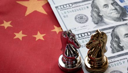 China ETFs Hammered on New Tariff Threats