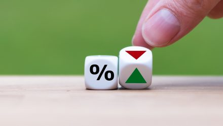 FOMC Purported To Hold Off On Interest Rate Hikes