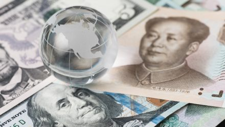 How Is China's Economy Doing?