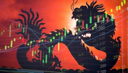 Investors: Keep an Eye on This China ETF