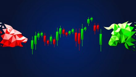Lower Volume ETFs To Look At For Summer Trading