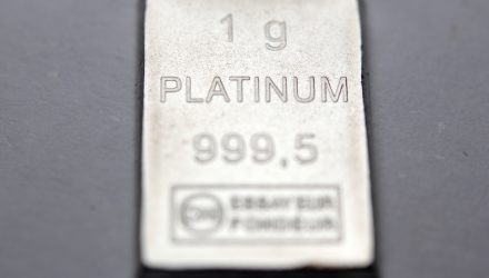 Platinum Demand Surges in First Quarter