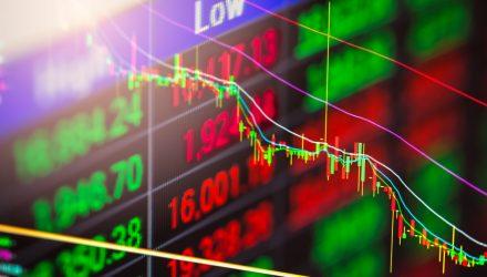 QQQ, SPY, DIA ETFs Slip as Crude Oil Prices Fall